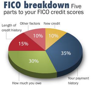 fico-score-components